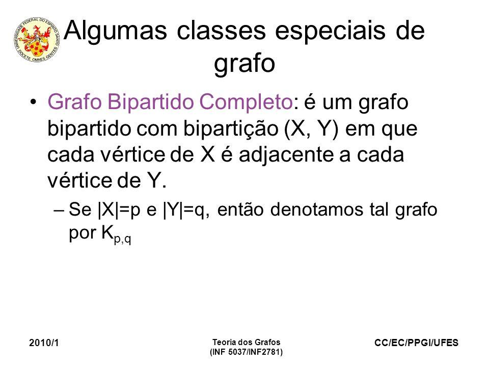 CC/EC/PPGI/UFES 2010/1 Teoria dos Grafos (INF 5037/INF2781) Algumas classes especiais de grafo Grafo Bipartido Completo: é um grafo bipartido com bipartição (X, Y) em que cada vértice de X é adjacente a cada vértice de Y.