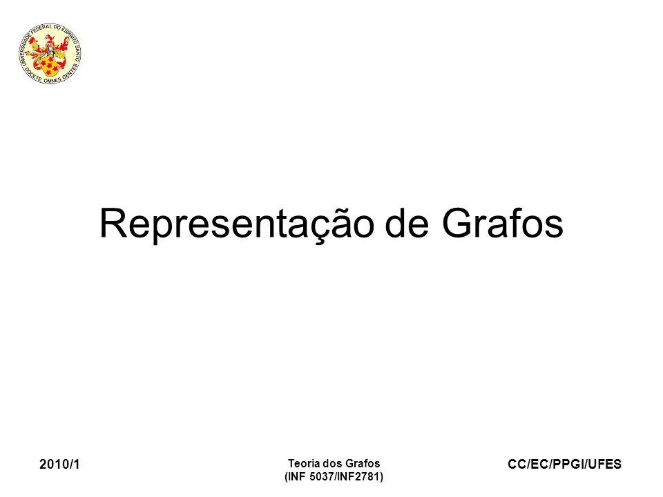 CC/EC/PPGI/UFES 2010/1 Teoria dos Grafos (INF 5037/INF2781) Representação de Grafos