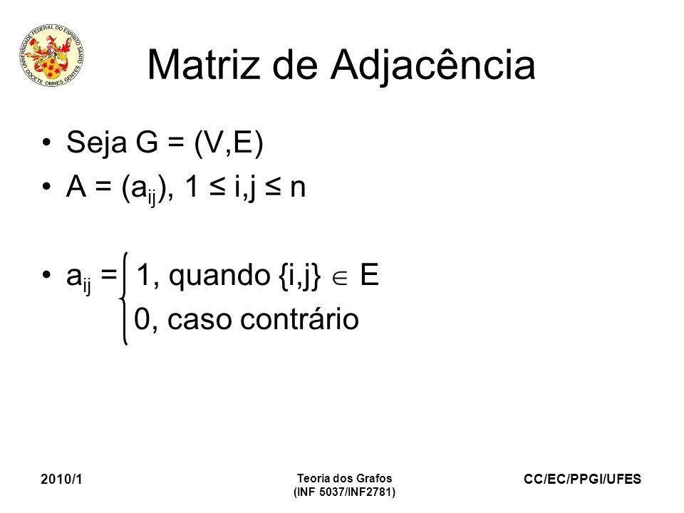 CC/EC/PPGI/UFES 2010/1 Teoria dos Grafos (INF 5037/INF2781) Matriz de Adjacência Seja G = (V,E) A = (a ij ), 1 i,j n a ij = 1, quando {i,j} E 0, caso contrário