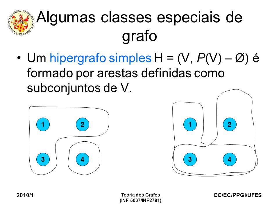 CC/EC/PPGI/UFES 2010/1 Teoria dos Grafos (INF 5037/INF2781) Algumas classes especiais de grafo Um hipergrafo simples H = (V, P(V) – Ø) é formado por arestas definidas como subconjuntos de V.