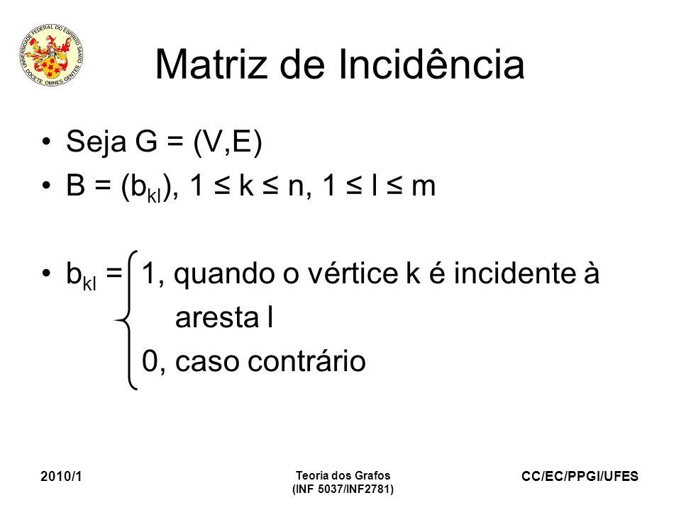 CC/EC/PPGI/UFES 2010/1 Teoria dos Grafos (INF 5037/INF2781) Matriz de Incidência Seja G = (V,E) B = (b kl ), 1 k n, 1 l m b kl = 1, quando o vértice k é incidente à aresta l 0, caso contrário