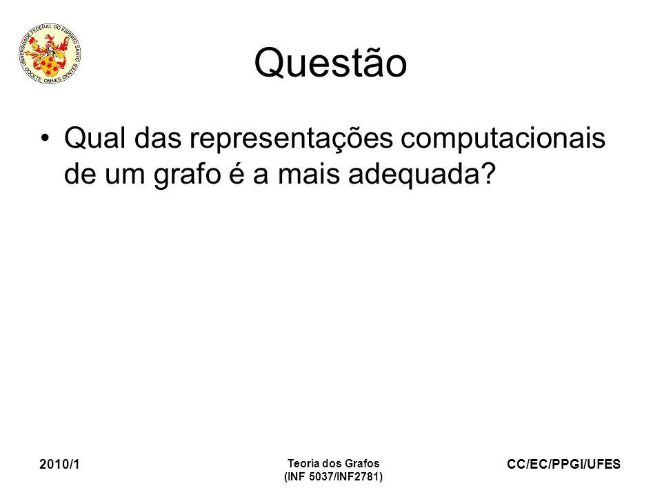 CC/EC/PPGI/UFES 2010/1 Teoria dos Grafos (INF 5037/INF2781) Questão Qual das representações computacionais de um grafo é a mais adequada?