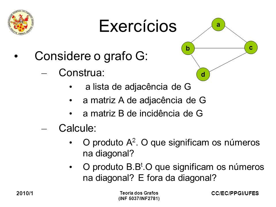 CC/EC/PPGI/UFES 2010/1 Teoria dos Grafos (INF 5037/INF2781) Exercícios Considere o grafo G: – Construa: a lista de adjacência de G a matriz A de adjacência de G a matriz B de incidência de G – Calcule: O produto A 2.