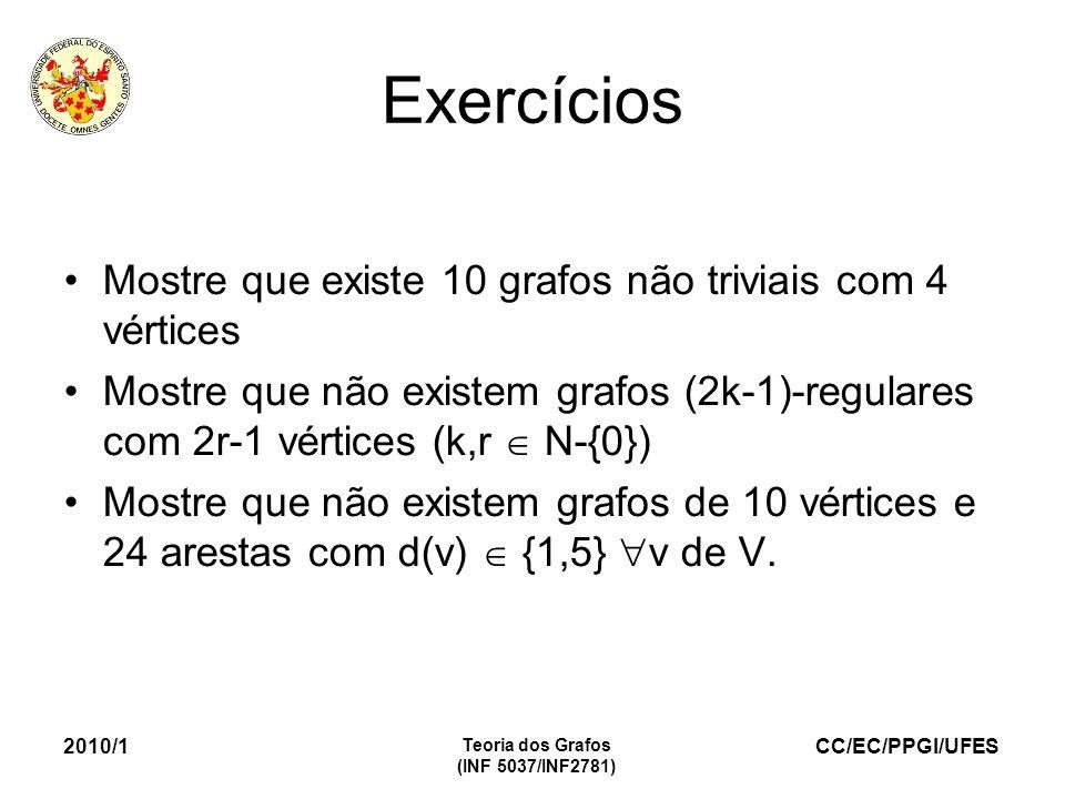 CC/EC/PPGI/UFES 2010/1 Teoria dos Grafos (INF 5037/INF2781) Exercícios Mostre que existe 10 grafos não triviais com 4 vértices Mostre que não existem grafos (2k-1)-regulares com 2r-1 vértices (k,r N-{0}) Mostre que não existem grafos de 10 vértices e 24 arestas com d(v) {1,5} v de V.