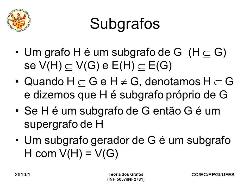 CC/EC/PPGI/UFES 2010/1 Teoria dos Grafos (INF 5037/INF2781) Subgrafos Um grafo H é um subgrafo de G (H G) se V(H) V(G) e E(H) E(G) Quando H G e H G, denotamos H G e dizemos que H é subgrafo próprio de G Se H é um subgrafo de G então G é um supergrafo de H Um subgrafo gerador de G é um subgrafo H com V(H) = V(G)
