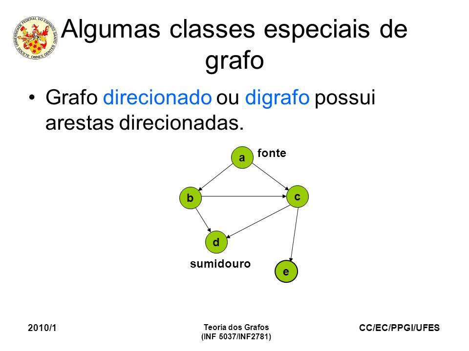 CC/EC/PPGI/UFES 2010/1 Teoria dos Grafos (INF 5037/INF2781) Algumas classes especiais de grafo Grafo direcionado ou digrafo possui arestas direcionadas.