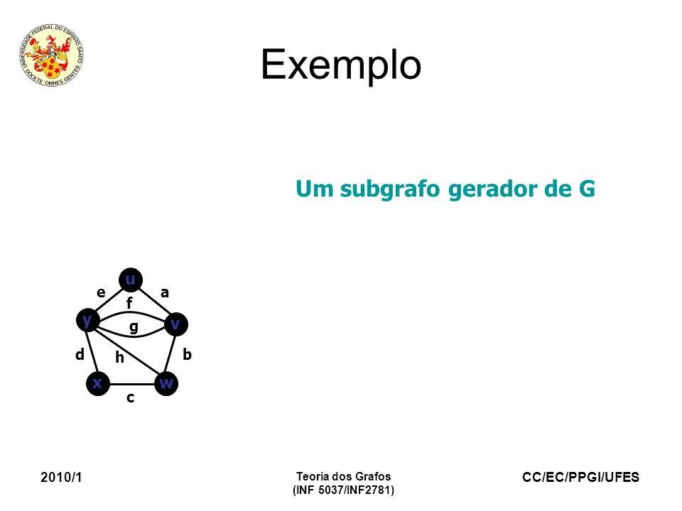 CC/EC/PPGI/UFES 2010/1 Teoria dos Grafos (INF 5037/INF2781) Exemplo u v y wx ea b c d f g h Um subgrafo gerador de G