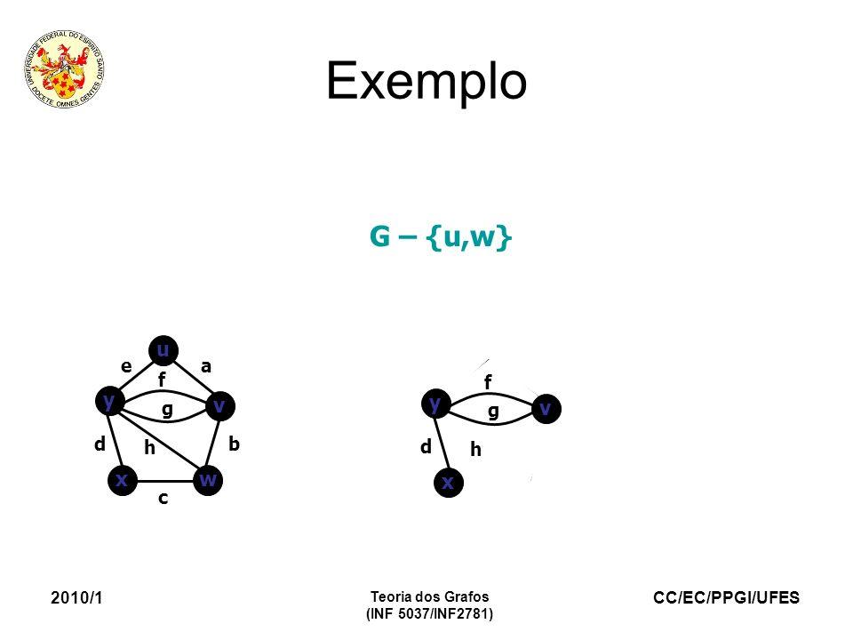 CC/EC/PPGI/UFES 2010/1 Teoria dos Grafos (INF 5037/INF2781) Exemplo u v y wx ea b c d f g h G – {u,w} d f g h y x v
