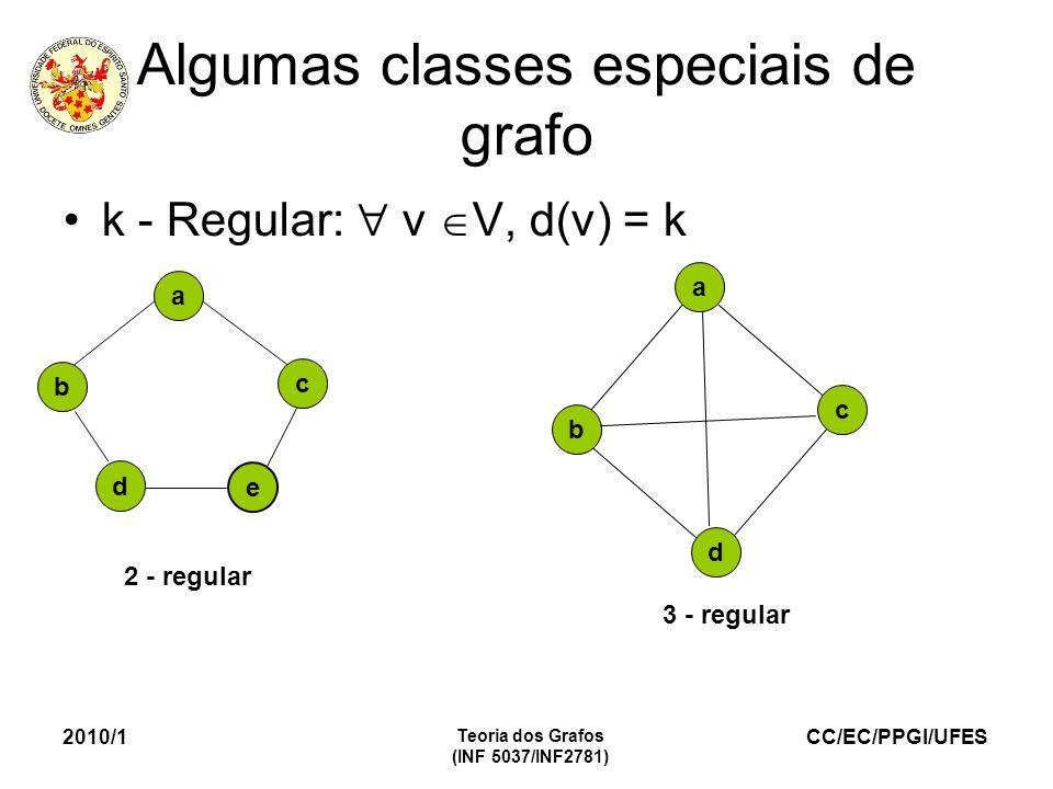 CC/EC/PPGI/UFES 2010/1 Teoria dos Grafos (INF 5037/INF2781) Algumas classes especiais de grafo k - Regular: v V, d(v) = k a e b c d 2 - regular d c a