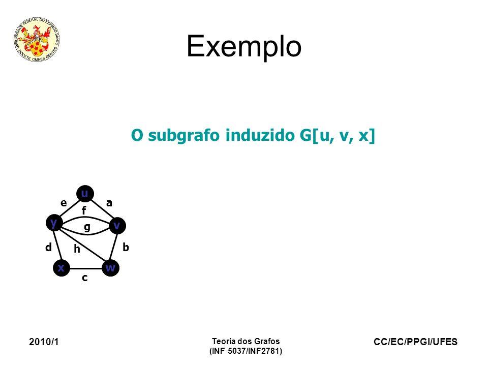 CC/EC/PPGI/UFES 2010/1 Teoria dos Grafos (INF 5037/INF2781) Exemplo O subgrafo induzido G[u, v, x] u v y wx ea b c d f g h