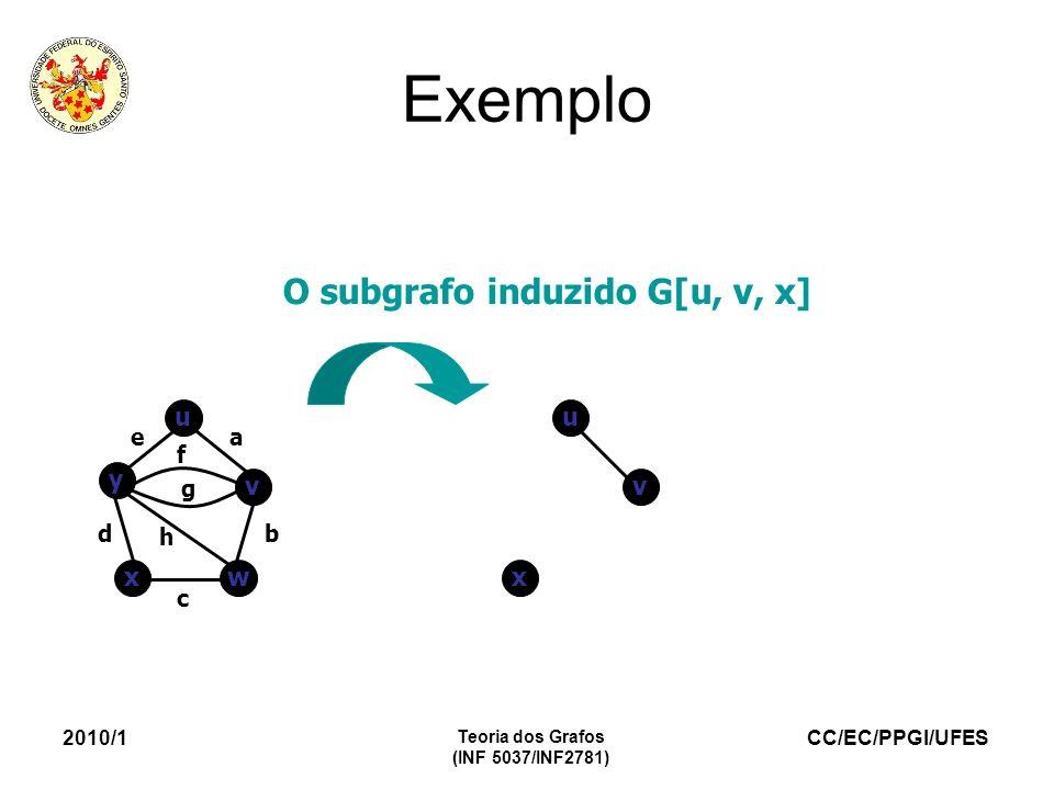 CC/EC/PPGI/UFES 2010/1 Teoria dos Grafos (INF 5037/INF2781) Exemplo O subgrafo induzido G[u, v, x] u v y wx ea b c d f g h u v x
