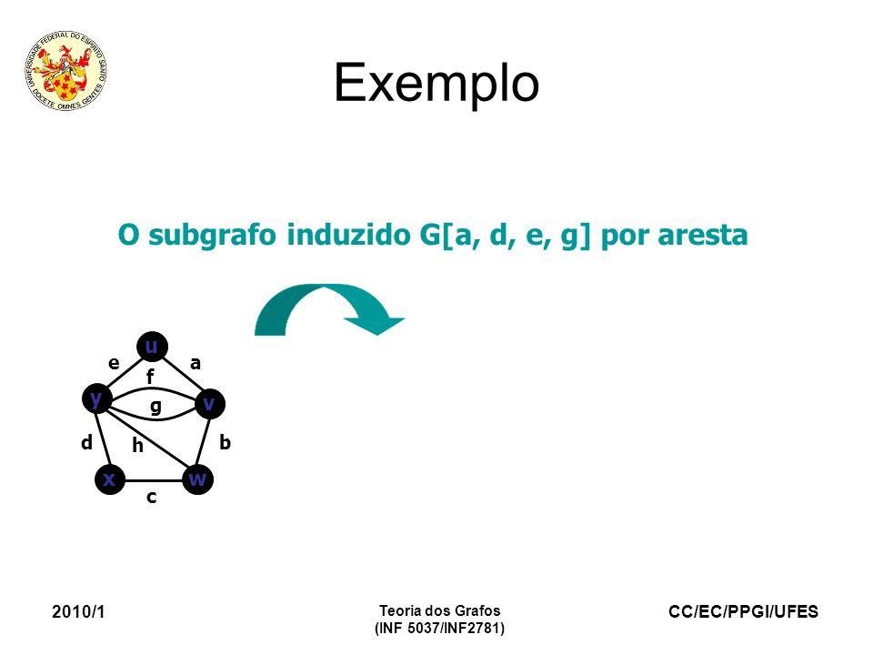 CC/EC/PPGI/UFES 2010/1 Teoria dos Grafos (INF 5037/INF2781) Exemplo O subgrafo induzido G[a, d, e, g] por aresta u v y wx ea b c d f g h