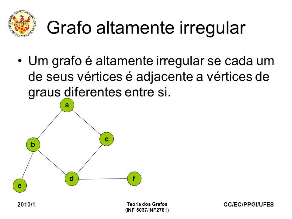 CC/EC/PPGI/UFES 2010/1 Teoria dos Grafos (INF 5037/INF2781) Grafo altamente irregular Um grafo é altamente irregular se cada um de seus vértices é adjacente a vértices de graus diferentes entre si.