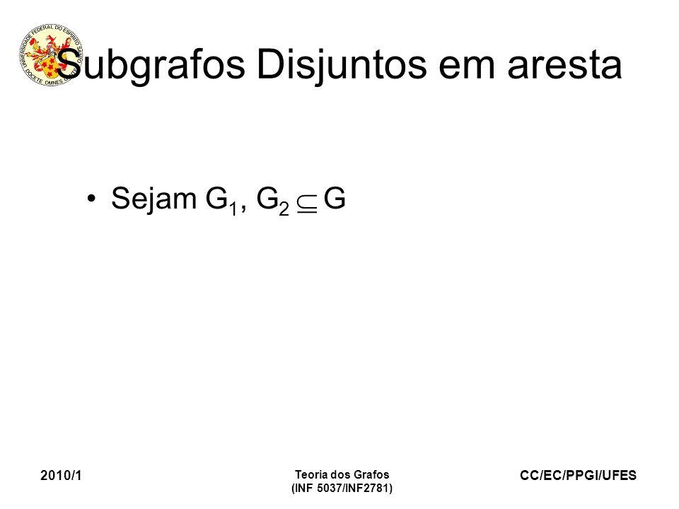 CC/EC/PPGI/UFES 2010/1 Teoria dos Grafos (INF 5037/INF2781) Subgrafos Disjuntos em aresta Sejam G 1, G 2 G