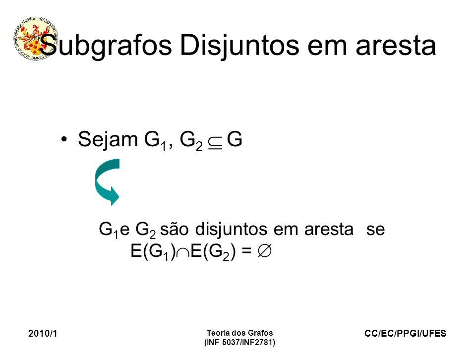 CC/EC/PPGI/UFES 2010/1 Teoria dos Grafos (INF 5037/INF2781) Subgrafos Disjuntos em aresta Sejam G 1, G 2 G G 1 e G 2 são disjuntos em aresta se E(G 1