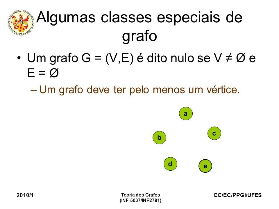CC/EC/PPGI/UFES 2010/1 Teoria dos Grafos (INF 5037/INF2781) Algumas classes especiais de grafo Um grafo G = (V,E) é dito nulo se V Ø e E = Ø –Um grafo deve ter pelo menos um vértice.