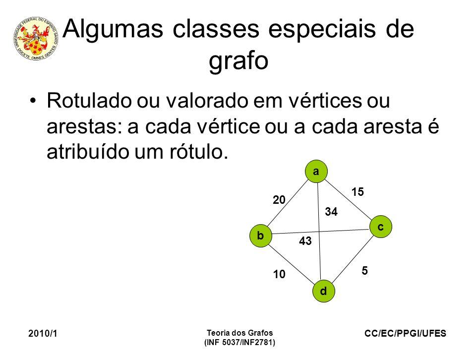 CC/EC/PPGI/UFES 2010/1 Teoria dos Grafos (INF 5037/INF2781) Algumas classes especiais de grafo Rotulado ou valorado em vértices ou arestas: a cada vértice ou a cada aresta é atribuído um rótulo.