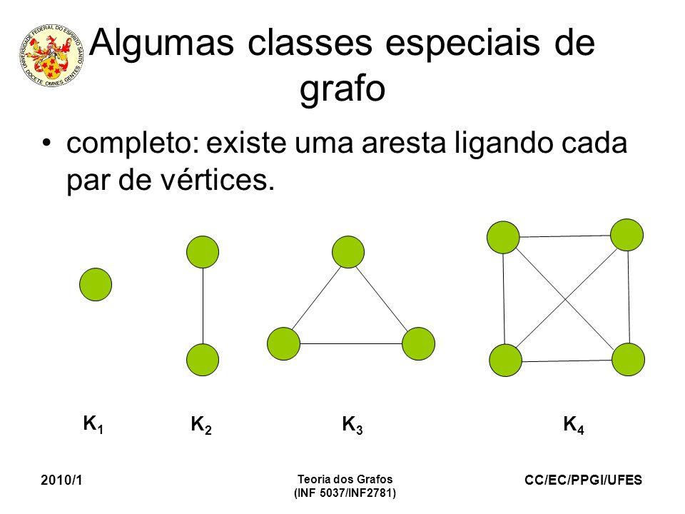 CC/EC/PPGI/UFES 2010/1 Teoria dos Grafos (INF 5037/INF2781) Algumas classes especiais de grafo completo: existe uma aresta ligando cada par de vértices.