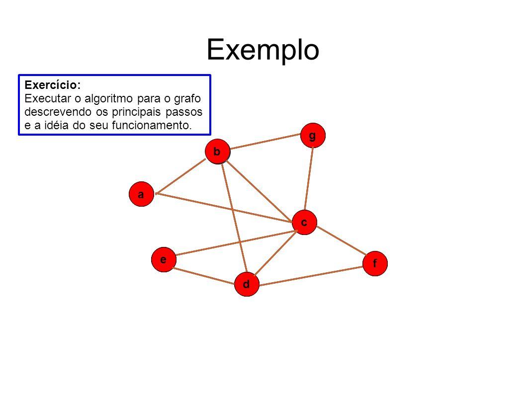 CC/EC/MestradoTeoria dos Grafos Exemplo a b c d e g f a b g c d f e e Exercício: Executar o algoritmo para o grafo descrevendo os principais passos e a idéia do seu funcionamento.