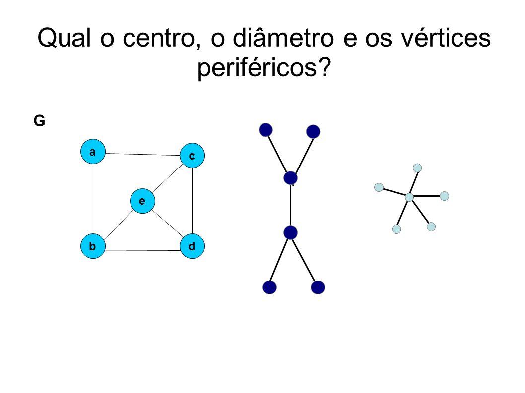Qual o centro, o diâmetro e os vértices periféricos e G a b c d