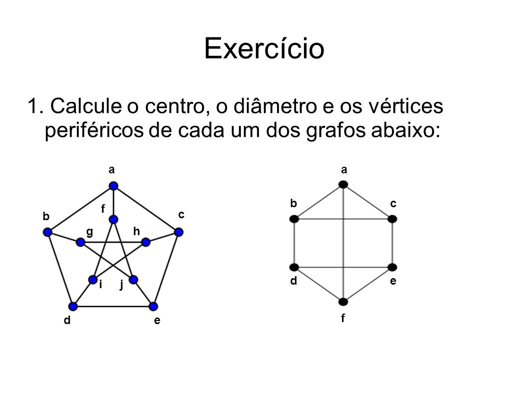 CC/EC/MestradoTeoria dos Grafos Exercício 1. Calcule o centro, o diâmetro e os vértices periféricos de cada um dos grafos abaixo: a b c de f gh ij a b