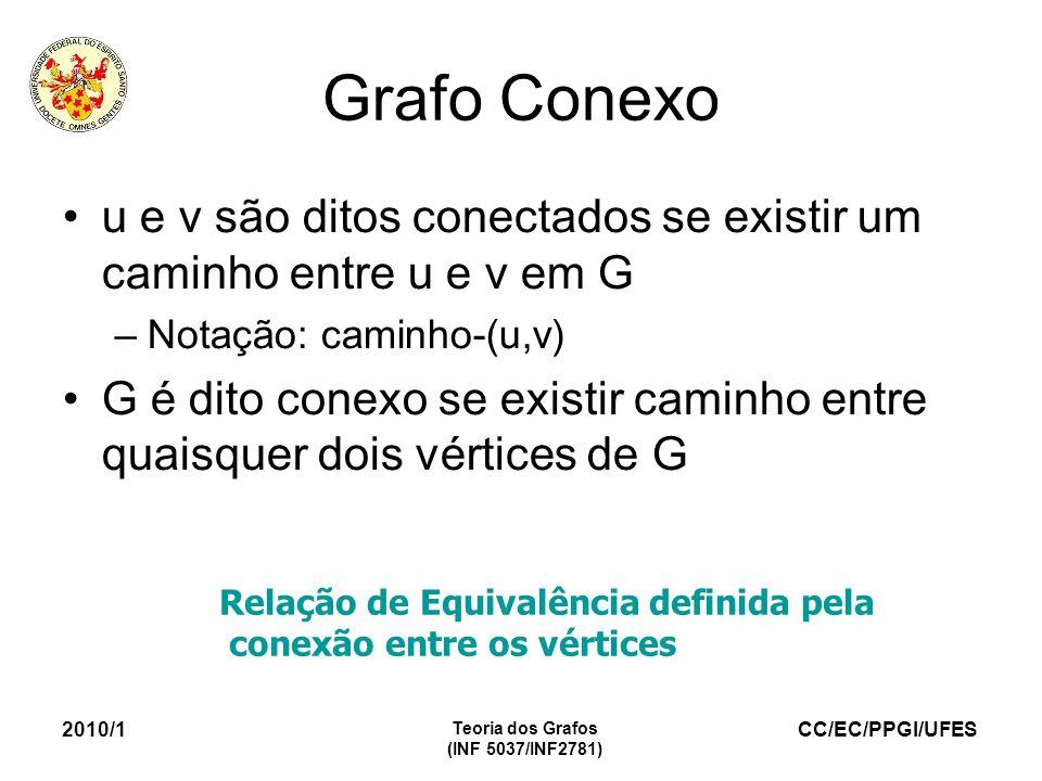 CC/EC/PPGI/UFES 2010/1 Teoria dos Grafos (INF 5037/INF2781) Grafo Conexo u e v são ditos conectados se existir um caminho entre u e v em G –Notação: c