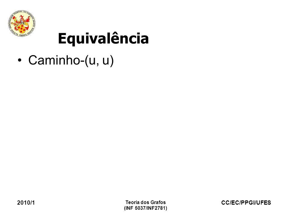 CC/EC/PPGI/UFES 2010/1 Teoria dos Grafos (INF 5037/INF2781) Caminho-(u, u) Equivalência