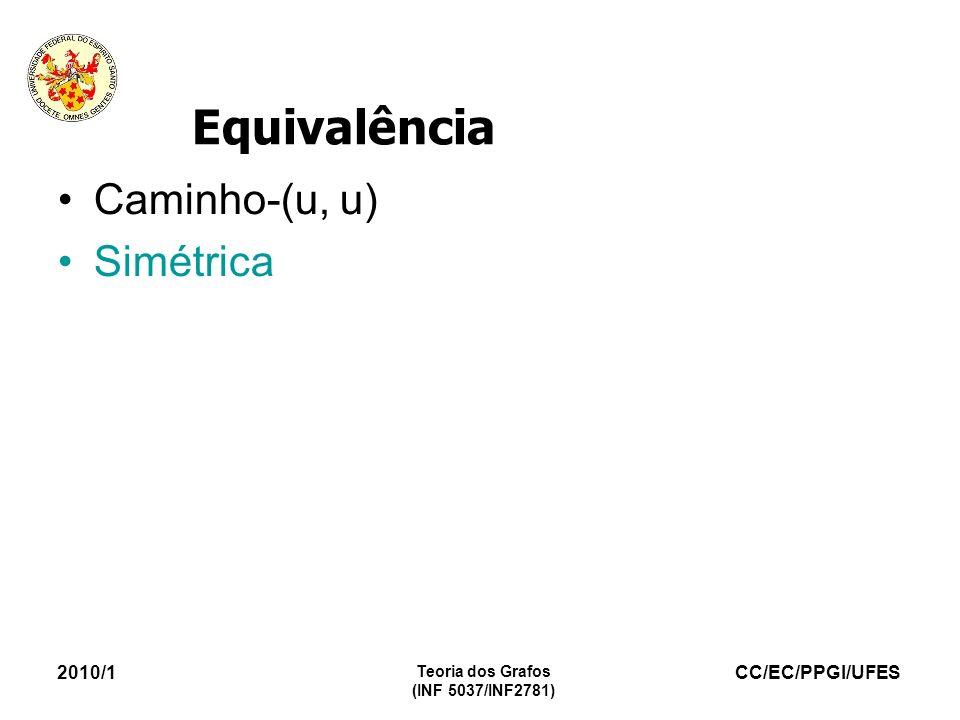 CC/EC/PPGI/UFES 2010/1 Teoria dos Grafos (INF 5037/INF2781) Caminho-(u, u) Simétrica Equivalência