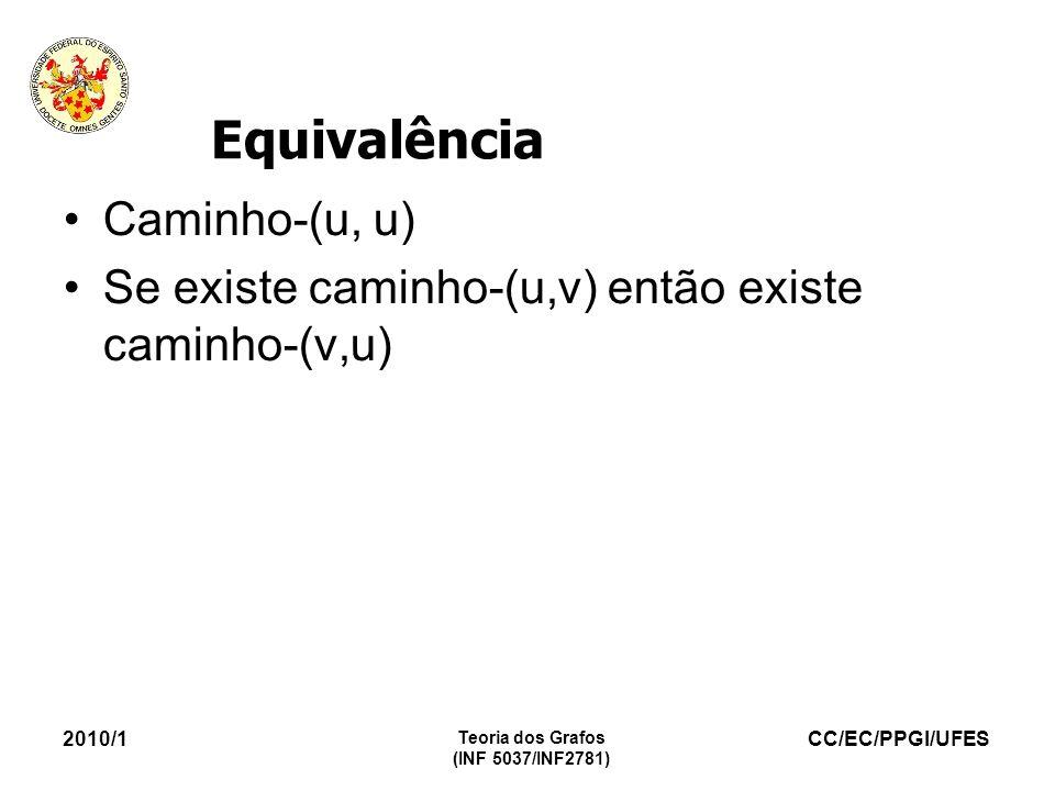 CC/EC/PPGI/UFES 2010/1 Teoria dos Grafos (INF 5037/INF2781) Caminho-(u, u) Se existe caminho-(u,v) então existe caminho-(v,u) Equivalência