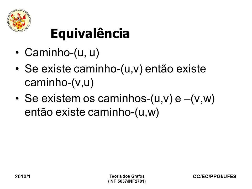 CC/EC/PPGI/UFES 2010/1 Teoria dos Grafos (INF 5037/INF2781) Caminho-(u, u) Se existe caminho-(u,v) então existe caminho-(v,u) Se existem os caminhos-(