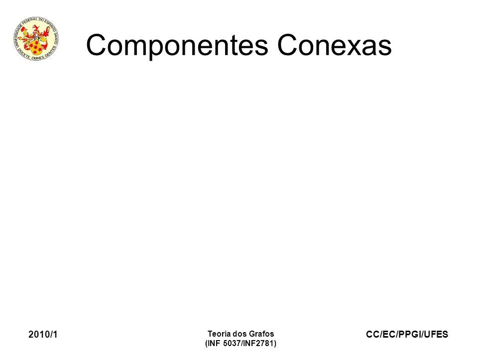 CC/EC/PPGI/UFES 2010/1 Teoria dos Grafos (INF 5037/INF2781) Componentes Conexas