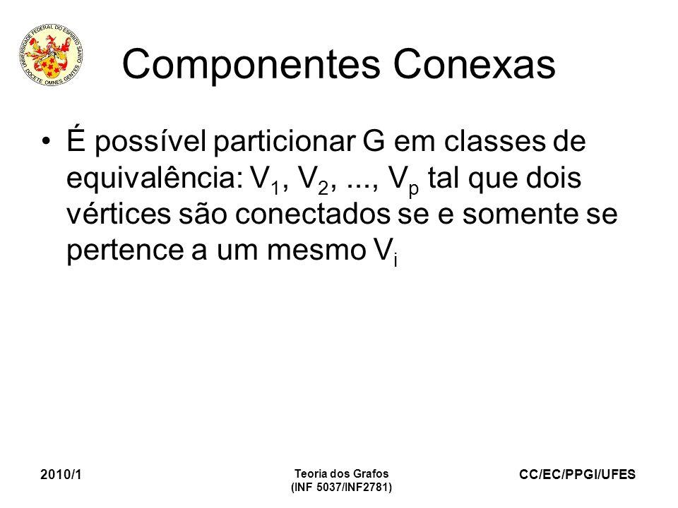 CC/EC/PPGI/UFES 2010/1 Teoria dos Grafos (INF 5037/INF2781) Componentes Conexas É possível particionar G em classes de equivalência: V 1, V 2,..., V p