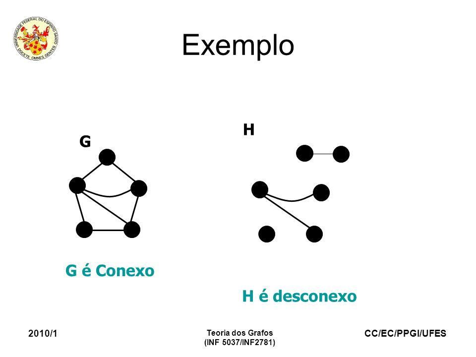 CC/EC/PPGI/UFES 2010/1 Teoria dos Grafos (INF 5037/INF2781) Exemplo G G é Conexo H H é desconexo