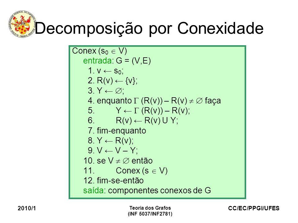 CC/EC/PPGI/UFES 2010/1 Teoria dos Grafos (INF 5037/INF2781) Decomposição por Conexidade Conex (s 0 V) entrada: G = (V,E) 1. v s 0 ; 2. R(v) {v}; 3. Y