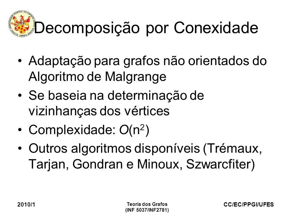 CC/EC/PPGI/UFES 2010/1 Teoria dos Grafos (INF 5037/INF2781) Decomposição por Conexidade Adaptação para grafos não orientados do Algoritmo de Malgrange