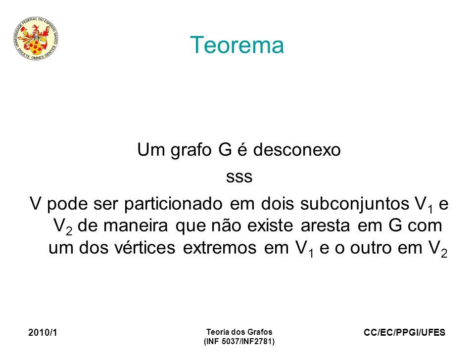 CC/EC/PPGI/UFES 2010/1 Teoria dos Grafos (INF 5037/INF2781) Teorema Um grafo G é desconexo sss V pode ser particionado em dois subconjuntos V 1 e V 2