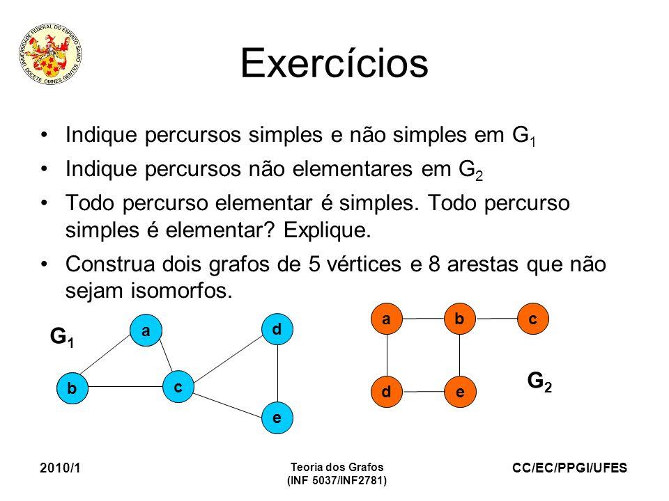 CC/EC/PPGI/UFES Exercícios Indique percursos simples e não simples em G 1 Indique percursos não elementares em G 2 Todo percurso elementar é simples.