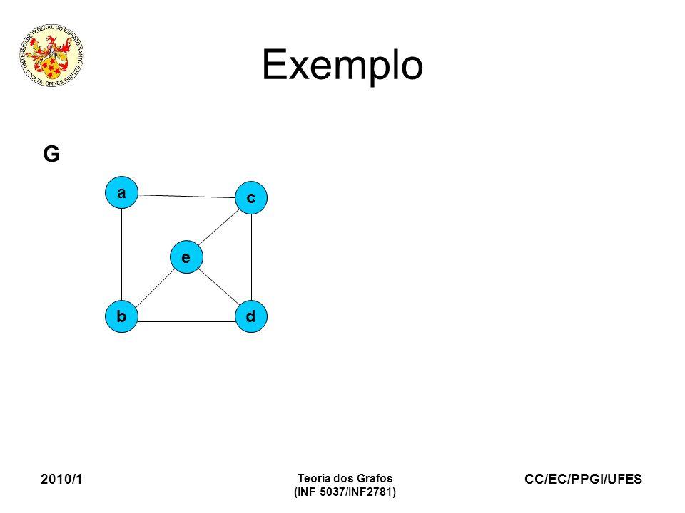CC/EC/PPGI/UFES 2010/1 Teoria dos Grafos (INF 5037/INF2781) Exemplo e G a b c d