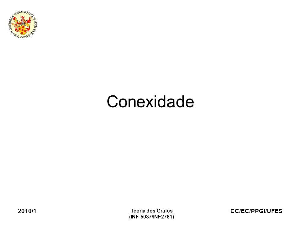 CC/EC/PPGI/UFES 2010/1 Teoria dos Grafos (INF 5037/INF2781) Conexidade
