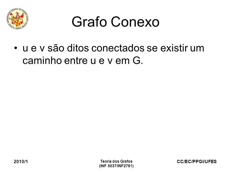 CC/EC/PPGI/UFES 2010/1 Teoria dos Grafos (INF 5037/INF2781) Grafo Conexo u e v são ditos conectados se existir um caminho entre u e v em G.