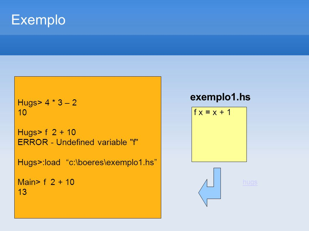 Exemplo Hugs> 4 * 3 – 2 10 Hugs> f 2 + 10 ERROR - Undefined variable f Hugs>:load c:\boeres\exemplo1.hs Main> f 2 + 10 13 f x = x + 1 exemplo1.hs hugs
