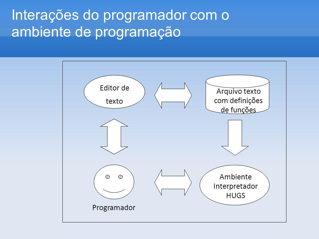 Interações do programador com o ambiente de programação Editor de texto Arquivo texto com definições de funções Ambiente Interpretador HUGS Programado