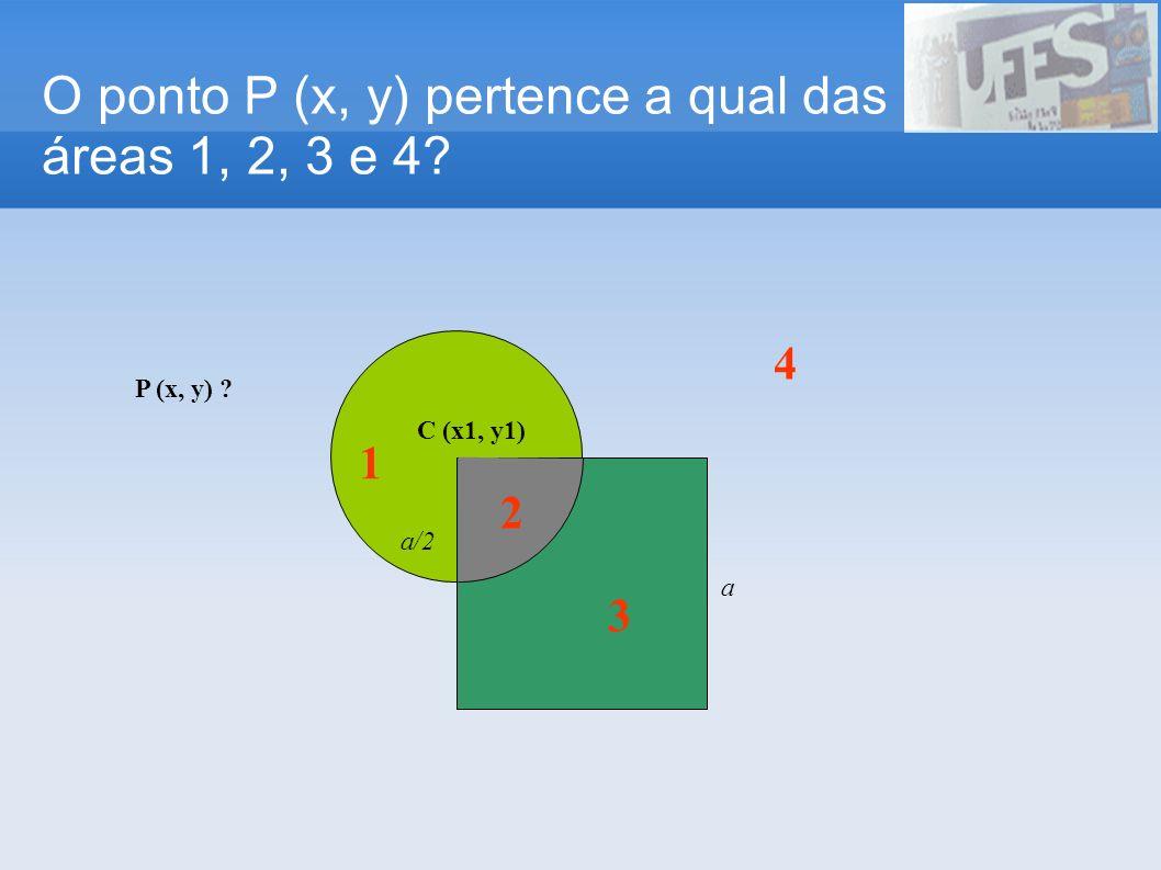 O ponto P (x, y) pertence a qual das áreas 1, 2, 3 e 4 P (x, y) a a/2 C (x1, y1) 1 3 2 4