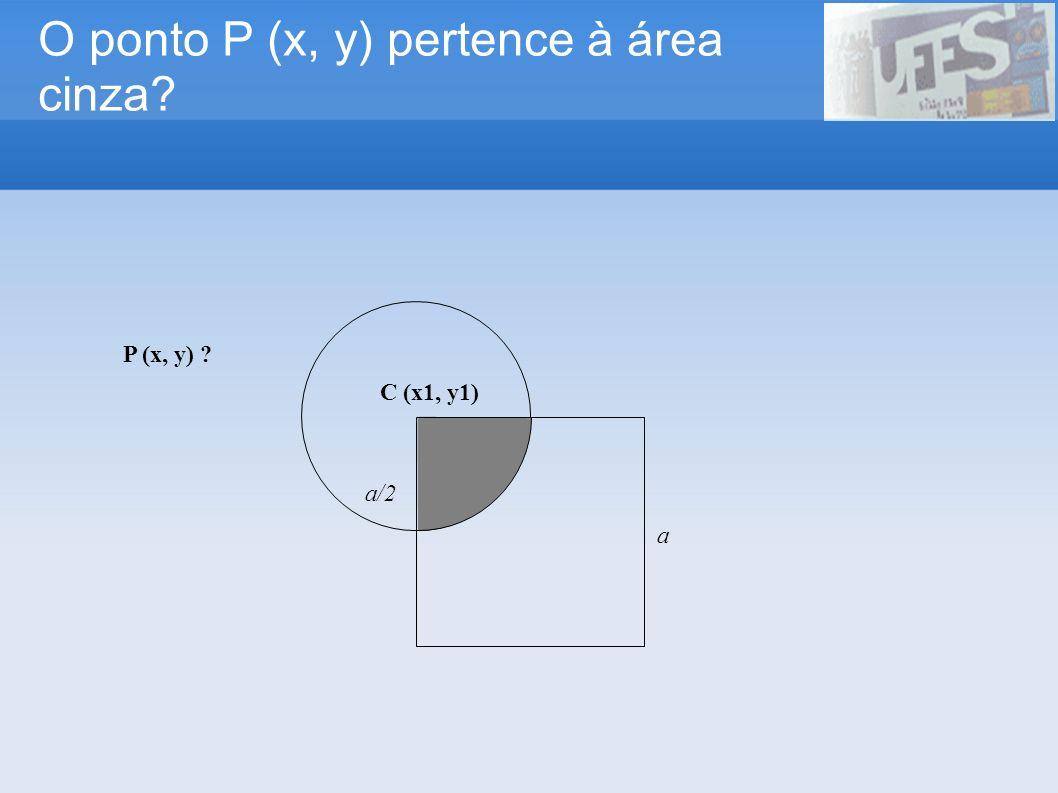 O ponto P (x, y) pertence à área cinza P (x, y) a a/2 C (x1, y1)
