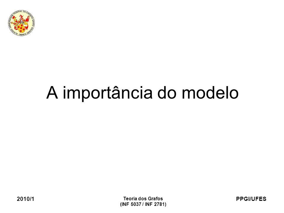 PPGI/UFES 2010/1 Teoria dos Grafos (INF 5037 / INF 2781) A importância do modelo