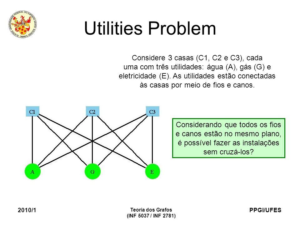 PPGI/UFES 2010/1 Teoria dos Grafos (INF 5037 / INF 2781) Utilities Problem Considere 3 casas (C1, C2 e C3), cada uma com três utilidades: água (A), gás (G) e eletricidade (E).