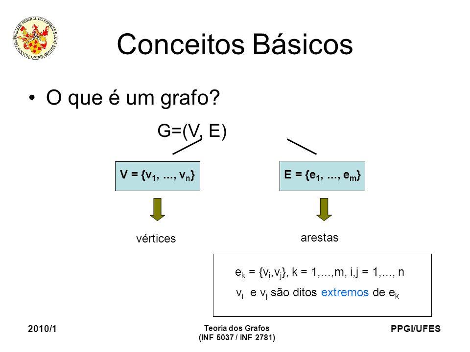 PPGI/UFES 2010/1 Teoria dos Grafos (INF 5037 / INF 2781) Conceitos Básicos O que é um grafo? G=(V, E) V = {v 1,..., v n }E = {e 1,..., e m } vértices