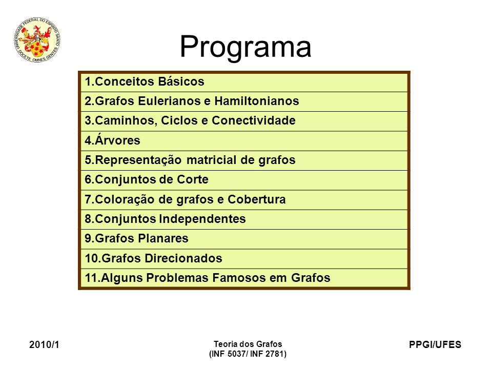 PPGI/UFES 2010/1 Teoria dos Grafos (INF 5037/ INF 2781) Programa 1.Conceitos Básicos 2.Grafos Eulerianos e Hamiltonianos 3.Caminhos, Ciclos e Conectividade 4.Árvores 5.Representação matricial de grafos 6.Conjuntos de Corte 7.Coloração de grafos e Cobertura 8.Conjuntos Independentes 9.Grafos Planares 10.Grafos Direcionados 11.Alguns Problemas Famosos em Grafos