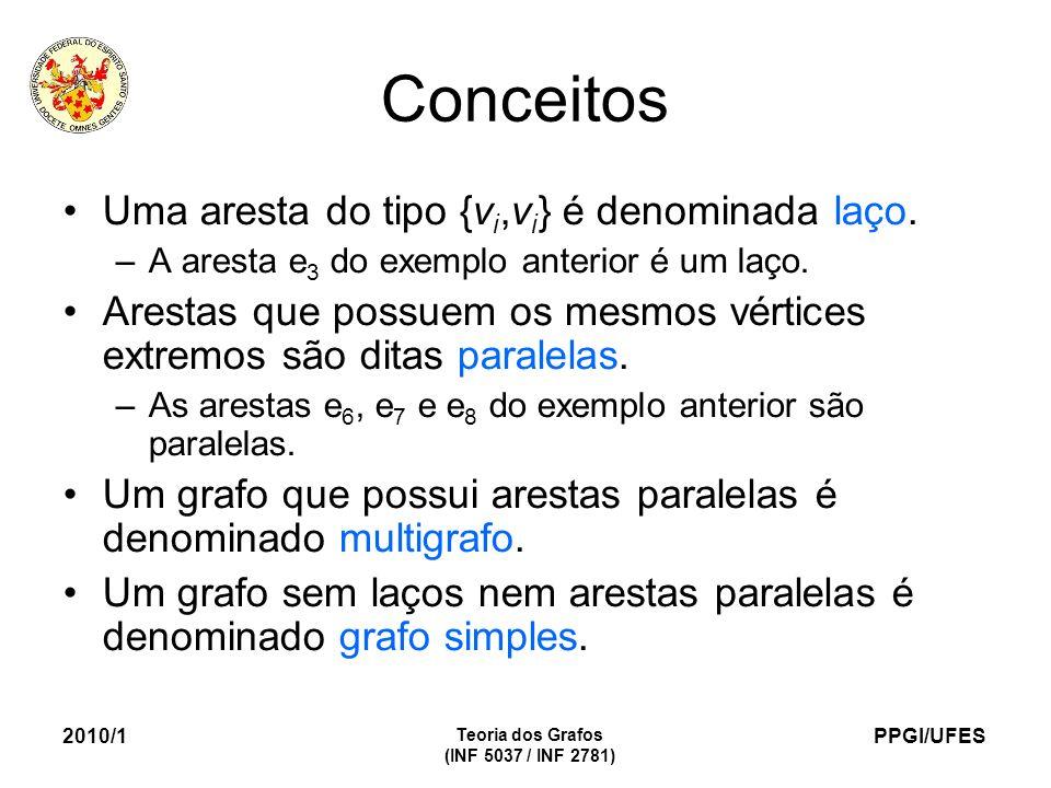 PPGI/UFES 2010/1 Teoria dos Grafos (INF 5037 / INF 2781) Conceitos Uma aresta do tipo {v i,v i } é denominada laço. –A aresta e 3 do exemplo anterior