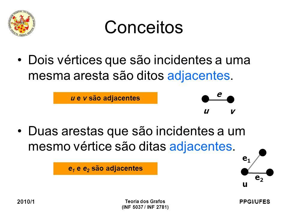 PPGI/UFES 2010/1 Teoria dos Grafos (INF 5037 / INF 2781) Conceitos Dois vértices que são incidentes a uma mesma aresta são ditos adjacentes. Duas ares